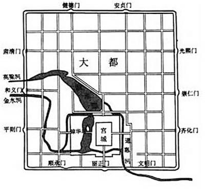 郗志群:话说三千年的北京城 - 潇攸子 - 潇湘大地 攸子情深