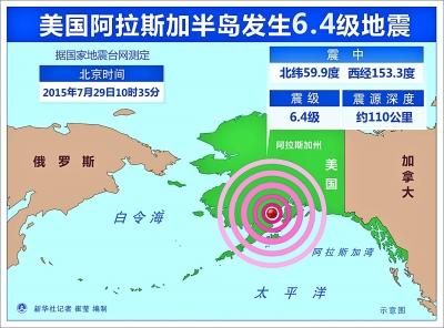 美国阿拉斯加半岛发生6.4级地震-光明日报-光明网