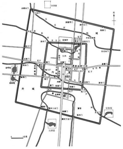 北宋东京城市结构图